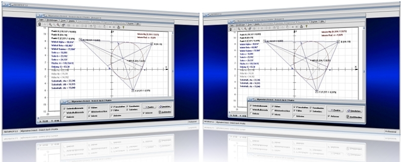 MathProf - Schiefwinkliges Dreieck - Dreieck durch 3 Punkte - Längenberechnung - Dreiecksrechner - Flächeninhalt - Schwerpunkt des Dreiecks - Flächenberechnung - Eckpunkte - Ankreismittelpunkt - Inkreismittelpunkt - Unregelmäßiges Dreieck - Schiefwinklig  - Schwerpunkt - Grafik - Punkte - Rechner - Graph - Berechnung - Berechnen