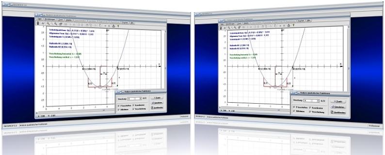 MathProf - Quadratische Gleichungen - Quadratische Funktion - Quadratische Funktionsgleichung - Parabelstreckung - Parabelstauchung - Parabel   verschieben - Nullstellen - Eigenschaften - Strecken - Stauchen - Verschieben - Steigung - Parameter - Grafik - Bilder - Rechner - Beispiel - Koeffizienten - Berechnen - Zeichnen - Graph - Darstellen - Plotten