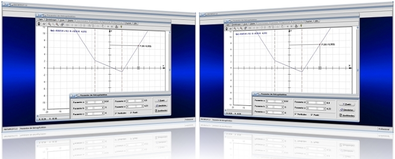 MathProf - Betragsfunktion - Betrag - Beträge - Plotten - Grafisch - Graph - Rechner - Grafik - Werte - Berechnung - Darstellen - Rechner - Zeichnen - Beispiel - Eigenschaften - Parameter - Untersuchen - Verschieben