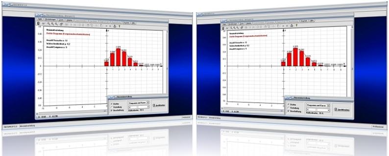 MathProf - Binomialverteilung - Grafisch - Histogramm - Tabelle - Diagramm - Dichte - Diagramm - Verteilungsfunktion - Berechnung - Darstellen - Berechnen - Präsentation - Plotter - Funktion - Parameter - Formel - BinomialPDF - BinomialCDF - Kumulierte Binomialverteilung - Kumulative Verteilung - Verteilungsfunktion - Zufallsvariable - Verteilungstabelle - Dichtetabelle - Trefferwahrscheinlichkeit