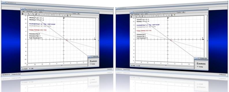 MathProf - Cramersche Regel - Cramer-Regel - Lösungen - Determinante - Determinantenregel - 2 Variablen - Gleichungssystem   Grafisch lösen - Determinantenverfahren - Determinantenmethode - Plotter - Plotten - Bild - Beispiel - Rechner - Lösbarkeit - Matrix - Variablen - Formel - Grafik - Lösung - Lösen - Darstellung - Berechnen - Darstellen - Zeichnen - Zeichnerisch