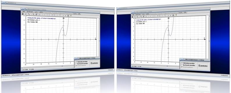 MathProf - Differentialgleichung - DGL - Numerisch - Differentialgleichung 1. Ordnung - DGL 1. Ordnung - Lineare DGL - Euler-Verfahren - Heun-Verfahren - Euler-Methode - Runge-Kutta-Verfahren - Heun-Methode - Numerische Lösung - Numerisch - Plotten - Methoden - Verfahren - Berechnen - Graph - Grafisch - Plotter - Rechner - Grafik - Bilder - Darstellung - Plot - Lösungskurven - Berechnung - Lösung - Darstellen - Randwertproblem