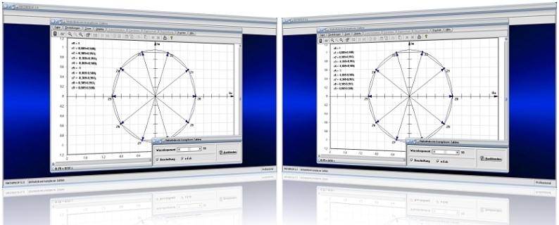 MathProf - Gaußsche Zahlenebene - Komplexe Zahlenebene - Einheitskreis - Komplexe Zahlen - Komplexe Einheitswurzel - Graph - Grafisch - Bilder - Rechner - Quadranten - Konjugiert komplexe Zahlen - Imaginäre Zahlen - Realteil und Imaginärteil