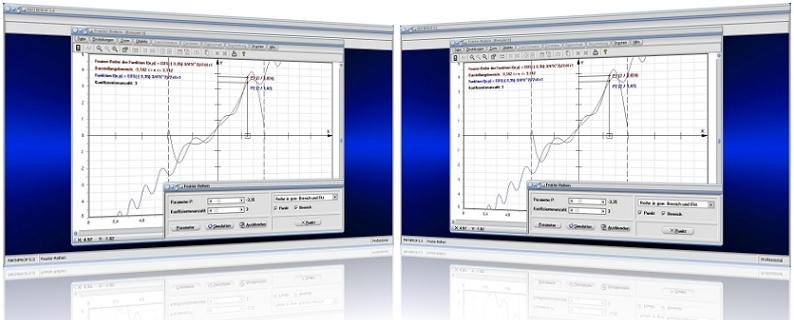MathProf - Fourier-Reihen - Fourierreihe - Fourier - Fourier series - Fourierreihentwicklung - Fourier - Analyse - Analysieren - Fourierkoeffizienten -   Komplexe Fourierkoeffizienten - Graphen - Plotter - Funktion - Rechner - Berechnen - Plotten - Berechnung - Darstellen - Darstellung - Eigenschaften - Grafik - Entwickeln