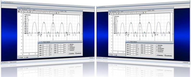 MathProf - Trigonometrische Reihe - Fouriersynthese - Koeffizienten - Reihe - Summen - Trigonometrische Reihe - Trigonometrie - Funktion - Fourier -   Formel - Darstellen - Plotten - Graph - Rechner - Berechnen - Grafik - Zeichnen - Plotter