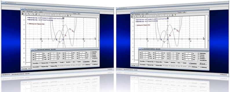 MathProf - Polynom - Polynomfunktionen - Polynomiale Funktion - Polynomgleichungen - Lösen - Algebraische Gleichungen - 1. Ableitung - 2. Ableitung - Ableiten - Ableitung - Rechner - Berechnen - Beispiel - Grafik - Zeichnen - Darstellen - Darstellung - Grafisch - Nullstellen - Graph - Plotten