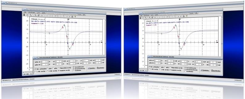 MathProf - Gebrochenrationale - Rationale - Funktionen - Summe - Differenz - Addition - Subtraktion - Multiplikation - Division - Addieren - Subtrahieren - Multiplizieren - Dividieren - Quotient - Nullstellen - Polstellen - Hochpunkte - Tiefpunkte - Wendepunkte - Extrempunkte - Definition - Graph - Tabelle - Bestimmen - Ableiten