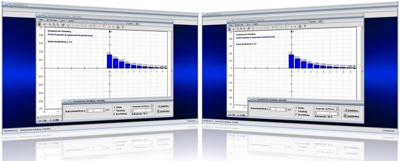 MathProf - Geometrisch verteilt - Zufallsgrößen - Histogramm - Verteilungsdichte - Verteilung - Kumulierte Häufigkeit - Parameter - Graph - Grafisch - Dichte - Verteilung - Rechner - Diagramm - Grafik