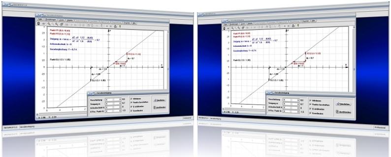 MathProf - Geradensteigung - m - Gerade - Geradengleichung - Steigung - Steigungsform - Anstieg - Steigungswinkel - Steigungsdreieck - Abschnitt - Achsenabschnitt -   Formel - Graph - Plotter - Berechnen - Rechner - Bestimmen - Ermittlung - Zeichnen - Darstellung - Berechnung - Darstellen