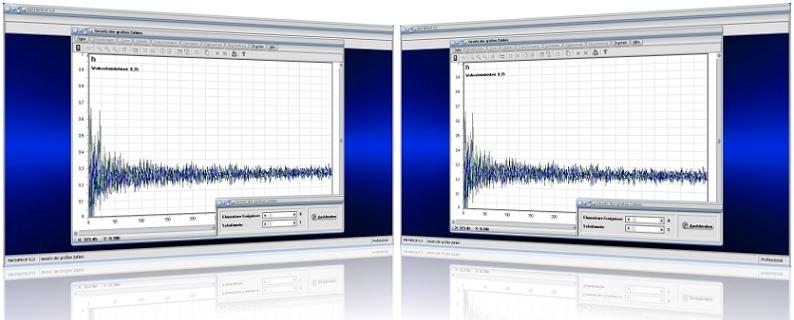 MathProf - Empirisches Gesetz der großen Zahlen - Gesetz der großen Zahlen - Gesetz - Große Zahlen - Beispiel - Animation - Wahrscheinlichkeit - Häufigkeit - Experiment - Animation - Rechner - Graph - Darstellen - Plotten - Plotter - Simulation