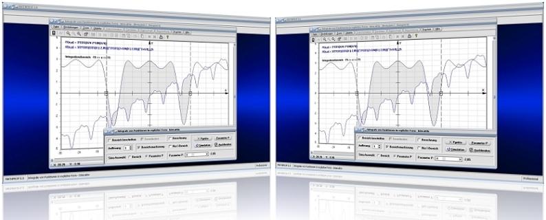 MathProf - Integrieren - Integration - Grafisch - Bestimmtes Integral - Integralfunktion - Graph - Berechnung - Flächeninhaltsfunktion - Fläche zwischen zwei   Funktionen - Integral zwischen zwei Funktionen - Flächeninhalt - Graphen - Integral - Parameter - Plotter - Rechner - Berechung - Darstellen - Berechnen