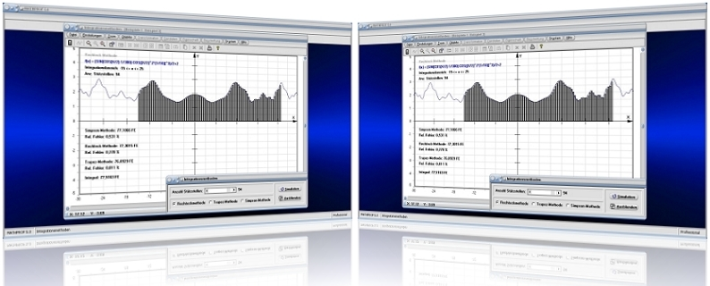 MathProf - Integrationsmethoden - Numerische Integration - Intervallmethode - Newton-Cotes-Formel - Rechteckregel - Sehnentrapezverfahren -   Intervallhalbierungsmethode - Simpson-Regel - Rechteck-Regel - Gauß-Methode - Sehnen-Trapez-Methode - Trapezregel - Tabelle - Werte - Intervalle -   Numerische Quadratur - Intervallhalbierungsverfahren - Graphen - Integral - Parameter - Plotter - Rechner - Berechung - Darstellen - Berechnen - Grafisch