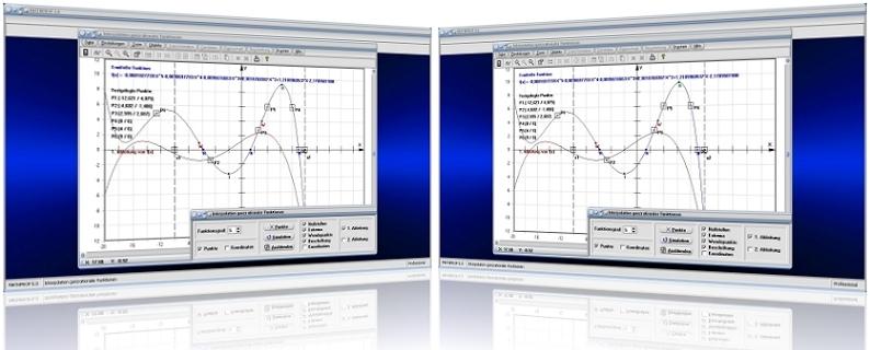 MathProf - Interpolation - Ganzrationale Funktionen - Lineare Interpolation - Näherungsfunktion - Näherungsverfahren - Interpolationspolynom -   Funktionsinterpolation - Polynomiale Interpolation - Näherungspolynom - Stützstellen - Koeffizienten - Nullstellen - Rechner - Graph - Plotter - Bilder - Darstellung - Berechnung - Darstellen