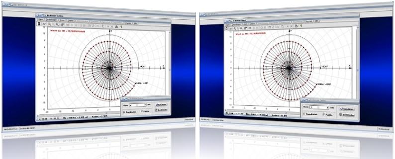 MathProf - Wurzel - Wurzelberechnung - Irrationale Zahlen - Konstruieren - Konstruktion - Pythagoras - Natürliche Zahlen - Dreieck - Darstellen - Eigenschaften - Rechner - Berechnen - Berechnung - Graph - Näherung