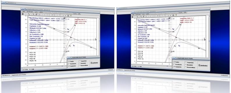 MathProf - Ellipse - 5 Punkte - Hyperbel - Parabel - Kurve zweiter Ordnung - Hauptachsentransformation - Fünf Punkte -  Ellipsengleichung - Hyperbelgleichung -   Parabelgleichung - Allgemeine Gleichung 2. Grades - Brennpunkt - Brennstrahl - Gleichung - Asymptote - Halbachse - Tangente - Normale - Darstellung - Berechnung - Darstellen - Berechnen - Rechner - Plotter - Zeichnen - Plotten - Grafik