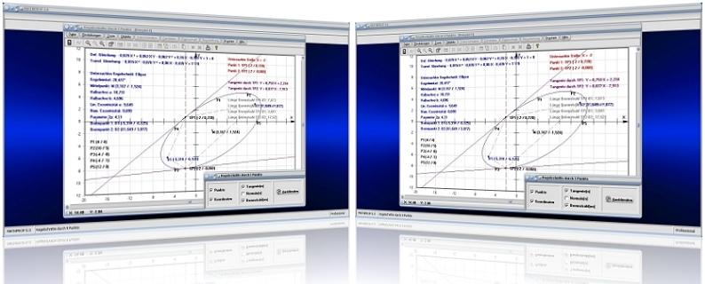 MathProf - Kegelschnitt - Ellipsen - Hyperbeln - Parabeln - 5 Punkte - Ellipsengleichung - Hyperbelgleichung - Parabelgleichung - Allgemeine Gleichung - Brennpunkt - Brennstrahl - Gleichung - Aufstellen - Asymptote - Halbachse - Tangente - Normale - Scheitelpunkt - Bestimmen - Aufstellen - Berechnung - Darstellen - Berechnen - Rechner - Plotter - Zeichnen - Plotten - Grafik