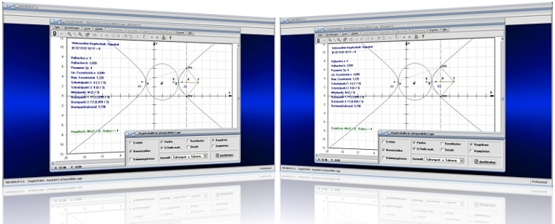 MathProf - Kurven zweiter Ordnung - Kegelschnitte - Ellipsengleichung - Hyperbelgleichung - Achsenparallel - Kegelschnittgleichungen - Allgemeine Gleichung - Ellipse - Parabel - Hyperbel - Parameterdarstellung - Hyperbelfunktionen - Tangenten - Rechner - Berechnen - Darstellen - Graph - Darstellung - Plotter