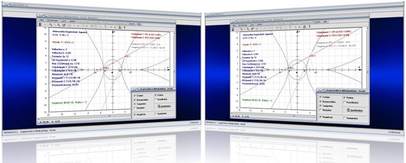 MathProf - Kurven 2. Ordnung - Kegelschnitt - Ellipse - Hyperbel - Gerade - Graph - Schnittpunkte - Brennpunkt - Schnittpunkt - Kegelschnittkurve - Kreis - Parabel - Darstellen - Plotten - Plotter - Rechner - Berechnen - Berechnung