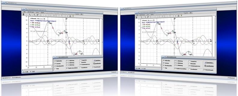 MathProf - Kurvendiskussion - Funktionsuntersuchung - Kurvenuntersuchung - Differenzieren - Hochpunkte - Tiefpunkte - Wendepunkte - Pole - Funktionen - Ableitung - Extremstellen - Berechnen - Bestimmen - Bestimmung - Rechner - Rechnerisch - Plotter - Graph