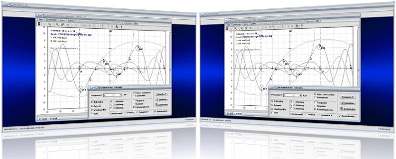 MathProf - Differentialrechnung - Kurvendiskussion - Parameter - Funktion - Hochpunkte - Tiefpunkte - Wendestellen - Pole - Tangenten - Nullstellen - Ableitungen - Kurvenpunkte - Maxima - Minima - Graph - Plotten - Grafisch - Parameter - Rechner - Berechnen - Plotter - Darstellen - Extremstellen - Extrema