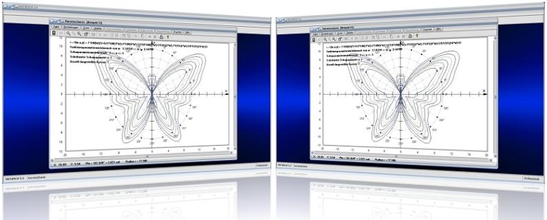 MathProf - Kurvenschar - Scharen - Scharfunktionen - Scharkurven - Bestimmen - Funktionen - Parameter - Parameterfunktionen - Scharparameter - Funktionen mit Scharparametern - Eigenschaften - Untersuchen - Untersuchung - Berechnen - Funktion - Graphen - Zeichnen - Plotten - Rechner - Plotter - Graph - Grafik - Bilder - Beispiele - Darstellung - Berechnung - Darstellen - Grafisch