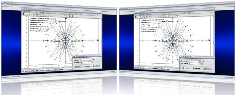 MathProf - Kurve - Schar - Polar - Funktionen - Parameter - Funktionenschar - Graphen - Scharparameter - Untersuchen - Untersuchung - Berechnen - Funktion - Graphen - Zeichnen - Plotten - Rechner - Plotter - Graph - Grafik - Bilder - Beispiele - Darstellung - Berechnung - Darstellen - Grafisch - Scharfunktion - Scharkurve