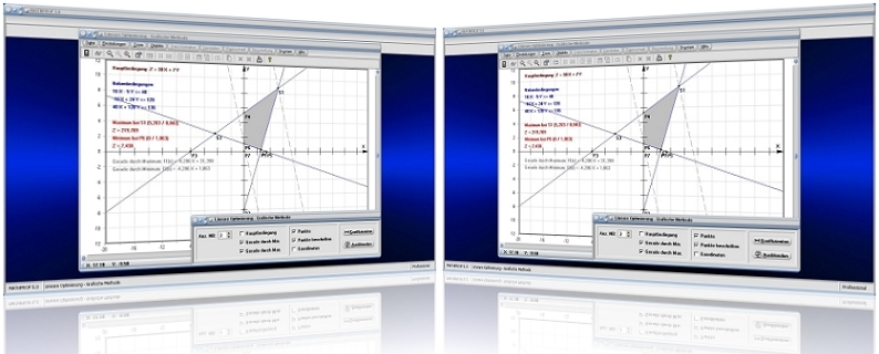 MathProf - Lineare Optimierung - Grafisch - Methode - Analyse - Zielfunktion - Minimum - Maximum - Optimierungsproblem - Minimierungsproblem - Maximierungsproblem - Lineares Optimieren - Methode - Minimierung - Maximierung - Minimieren - Maximieren - Plotter - Rechner - Darstellung - Berechnen - Zeichnen - Darstellen - Hauptbedingung - Nebenbedingungen - Zielfunktion