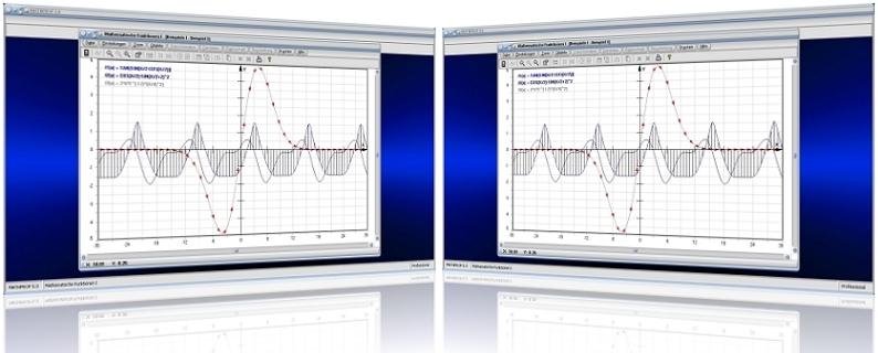 MathProf - Funktionen - Graphen - Kurven - Plotten - Funktionsplotter - Schaubilder - Kurven - Darstellen - Plotter - Graph - Zeichnen -   Funktionsgleichung - Funktionenplotter - Rechner - Berechnen - Koordinaten