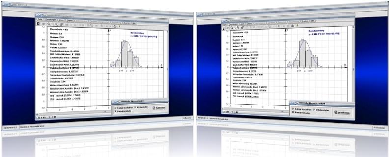 MathProf - Statistische Analyse - Kennzahlen - Kennwerte - Messwerte - Mittelwert - Modalwert - Zentralwert - Differenzwert - Maximalwert - Minimalwert - Medianwert - Mittelwert - Graph - Grafisch - Berechnen - Formeln - Berechnung - Rechner - Bestimmung - Variationskoeffizient - Streubreite - Streumaße - Ermitteln - Abweichung - Statistik