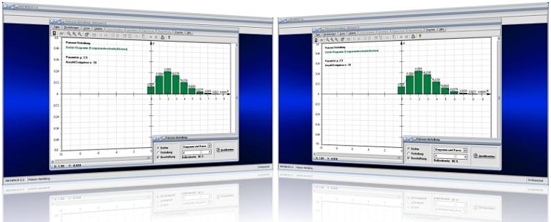 MathProf - Poisson-Verteilung - Poisson Verteilung - Poissonverteilt - Zufallsgröße - Tabelle - Diagramm - Dichte - Verteilung - Histogramm - Parameter - Dichtefunktion - Verteilungsfunktion - Erwartungswert - Wahrscheinlichkeit - Dichte - Rechner - Bild - Tabelle - Approximation - Kumuliert - Parameter - Formel - Werte - Graph - Plotten - Darstellung - Berechnen - Darstellen