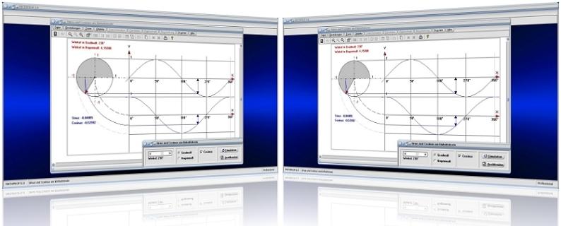 MathProf - Einheitskreis - Sinus - Cosinus - Sinuswerte - Cosinuswerte - Periodische Funktionen - Winkelfunktion - Nullstellen - Erklärung - Beschreibung - Definition - Graph - Grafisch - Bild - Zusammenhang - Grafik - Rechner - Plotten - Bilder - Darstellung - Berechnung - Darstellen - Berechnen - Eigenschaften - Schaubilder