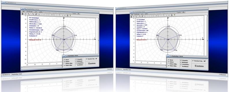 MathProf - Vieleck - Regelmäßige Vielecke - Reguläres Vieleck - Rechner - Umfang - Inkreis - Diagonalen - Flächeninhalt - Fläche - Umkreis - Innenwinkelsumme - Innenwinkel - Winkel - Zeichnen - Berechnen - Plotten - Darstellung - Graph - Plotter - Formeln - Berechnung - Mittelpunktswinkel - Fächeninhalt - Eckpunkte - Winkelsumme