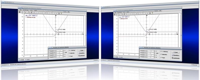 MathProf - Wurzelfunktionen - Wurzelgleichungen - Quadratwurzelgleichungen - Quadratwurzelfunktion - Wurzelfunktion - Verschieben - Plotter - Zeichnen - Darstellung -   Nullstellen - Formel - Parameter - Verschieben - Grafisch - Eigenschaften - Grafik - Bilder - Graph - Berechnen - Rechner - Ableiten - Ableitung - Funktionsgleichung - Berechnung - Darstellen
