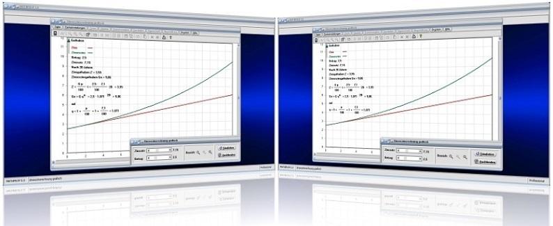MathProf - Zins - Zinseszins - Zinseszinsformel - Zinsrechnung - Zinseszinsrechnung - Zinseszinsen - Zinsfaktor - Zinssatz - Zinseszinsrechner - Jahre - Jährlich - Verzinsung - Zinsberechnung - Kapital - Formel - Zinsformel - Grafik - Darstellung - Berechnung - Darstellen - Rechner - Grafisch - Plotter - Graph - Zinsguthaben - Kapitalendwert