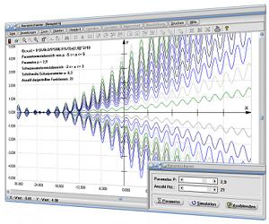 MathProf - Software zur Darstellung und interaktiven Analyse mathematischer Zusammenhänge
