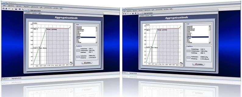 PhysProf - Aggregatzustand - Aggregatzustände - Zustand - Zustände - Physikalisch - Fest - Flüssig - Gasförmig - Temperatur - Verdampfen - Verdampfungswärme - Kondensieren - Kondensation - Schmelzen - Erstarren - Sublimieren - Wärmekapazität - Siedetemperatur - Schmelztemperatur - Schmelzwärme - Diagramm - Siedewärme - Formel - Heizwert - Masse - Volumen - Grafik - Berechnung - Darstellen - Stoffe