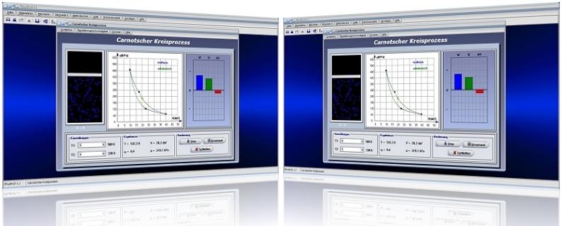 PhysProf - Carnot - Kreisprozess - Ausdehnung - Expansion - Thermisch - Zustand - Prozesse - Temperatur - Volumen - Druck - Gas - Wirkungsgrad - Wärme - Wärmeenergie - Wärmeaustausch - Wärmeübertragung -  Innere Energie - Volumenausdehnung - Berechnen - Formeln - Animation - Rechner - Diagramm - Berechnung - Darstellen - pV-Diagramm