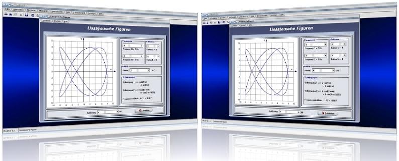PhysProf - Lissajiou - Figur - Frequenz - Überlagerung - Zeichnen - Berechnen - Plotten - Bild - Grafik - Graph - Animation - Formel - Simulation - Berechnung - Darstellen