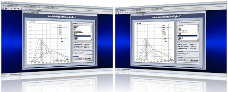 PhysProf - Moleküle - Geschwindigkeit - Gaskonstante - Boltzmann-Konstante - Mittlere quadratische Geschwindigkeit - Molekulare Geschwindigkeit - Mittlere Geschwindigkeit - Gas - Berechnen - Rechner- Einheit - Grafik - Berechnung - Darstellen