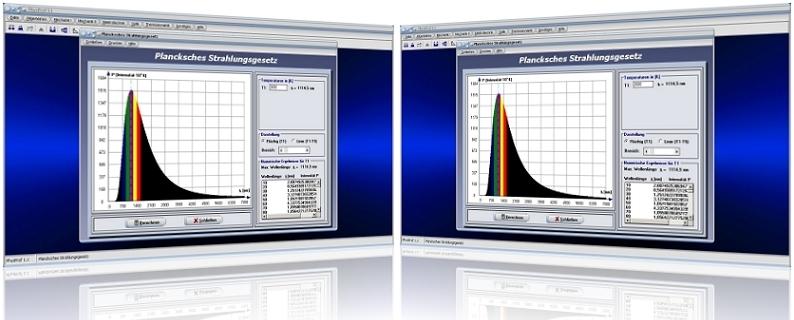 PhysProf - Planck - Strahlungsgesetz - Strahlung - Plancksche Konstante - Plancksches Wirkungsquantum - Strahlung - Wärmestrahlung - Intensität - Wellenbereiche - Wellenlänge - Boltzmann-Konstante - Lichtintensität - Berechnen - Einheit - Rechner - Formel - Diagramm