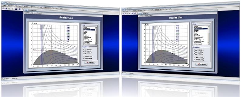 PhysProf - Reale Gase - Reales Gas - Gleichung - Dichte - Druck - Gasdruck - Gasvolumen - Gasmasse - Gastemperatur - Gasgleichung - Druckerhöhung - Van der Waals-Konstante - Van der Waals-Gleichung - Rechner - Bild - Grafik - Vorgang - Diagramm - Berechnen - Darstellen