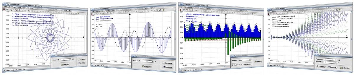 MathProf - Kurzbeschreibung einzelner Module zum   Fachthema Analysis