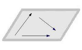 MathProf - Komplanare Vektoren - Komplanarität - Linear abhängige Vektoren