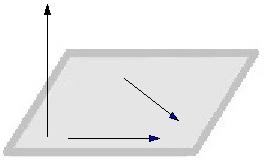 MathProf - Nichtkomplanare Vektoren - Komplanarität - Linear unabhängige Vektoren
