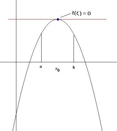 MathProf - Satz von Rolle - Intervall - Differenzierbarkaeit - Parallele Tangente
