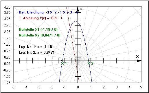 gleichungen h heren grades biquadratische gleichungen. Black Bedroom Furniture Sets. Home Design Ideas