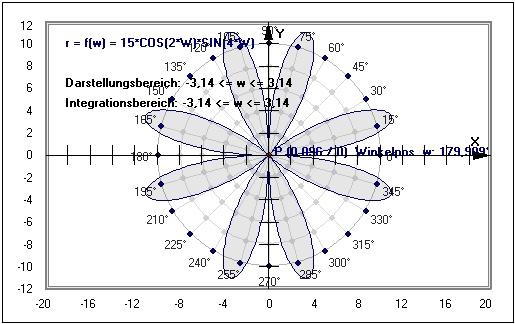 integralrechnung integral berechnen integralfunktion. Black Bedroom Furniture Sets. Home Design Ideas