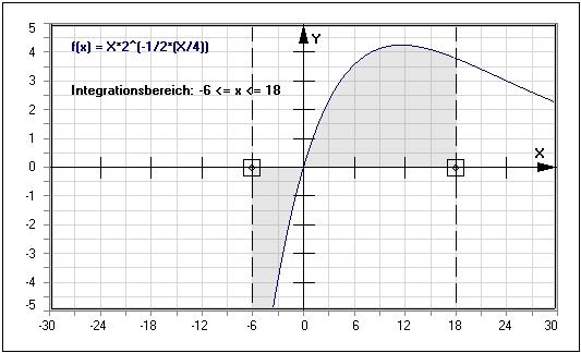 integral berechnen integrieren integralfunktion. Black Bedroom Furniture Sets. Home Design Ideas