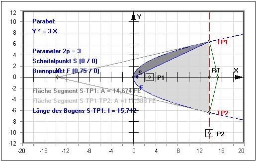 kegelschnitt ellipse hyperbel parabel mathprof. Black Bedroom Furniture Sets. Home Design Ideas