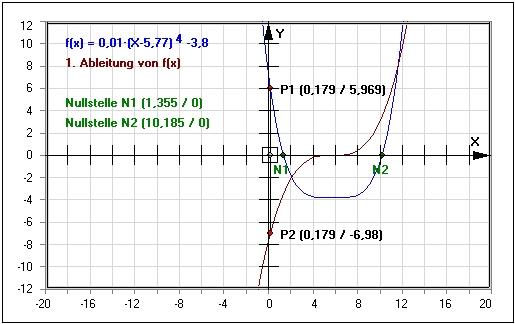 potenzfunktion parameter basis exponent mathprof. Black Bedroom Furniture Sets. Home Design Ideas